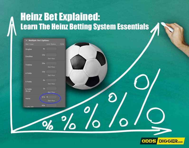 Heinz meaning in betting trends sport betting online paypal
