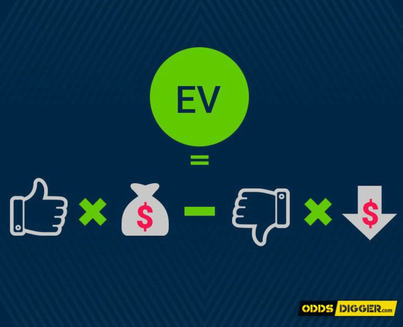 How to Calculate Expected Value in Sports Betting: EV