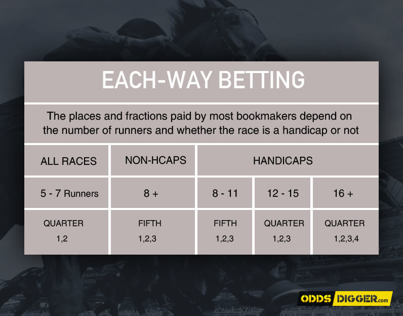 how does e w betting work